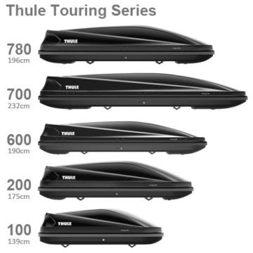 Thule Touring S (100) Dachbox – Titan Aeroskin – grau -