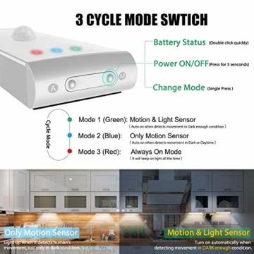Racokky LED Sensor Licht 18 LEDs,Schrankbeleuchtung,Wiederaufladbar Schranklicht mit Bewegungsmelder,LED Küchenleuchte,Weiches Licht für Kleiderschrank,Kofferraum,Treppe,RV(4 Stück) - 4